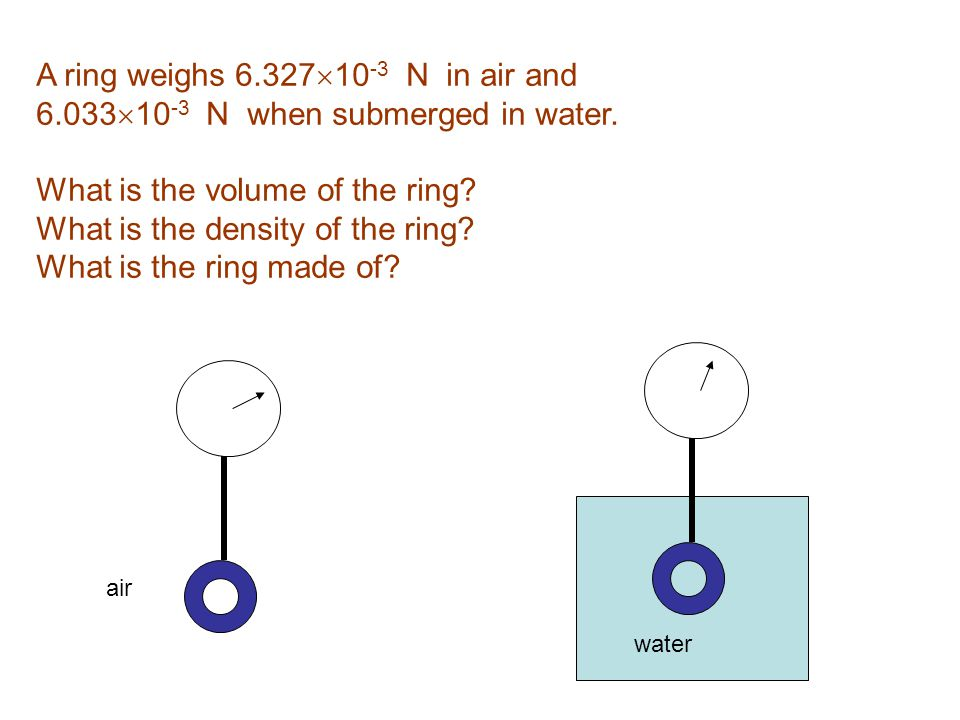 A ring weighs 6.327  10 -3 N in air and 6.033  10 -3 N when submerged in water. What is the volume of the ring? What is the density of the ring? Wha
