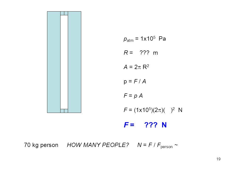 19 p atm = 1x10 5 Pa R = . m A = 2  R 2 p = F / A F = p A F = (1x10 5 )(2  )( ) 2 N F = .