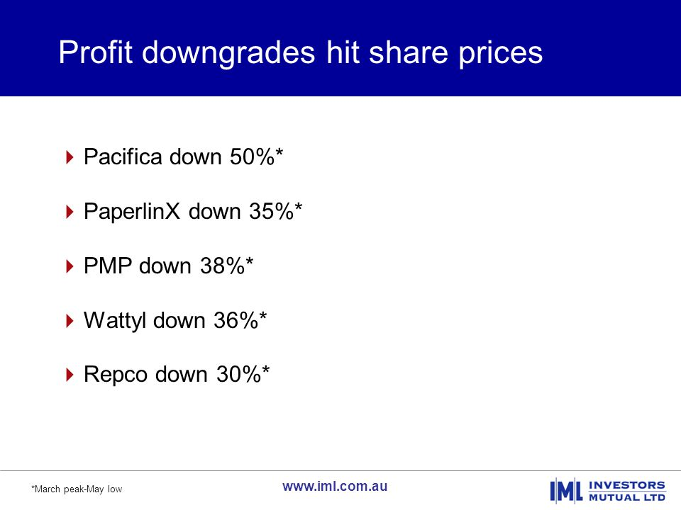 www.iml.com.au Profit downgrades hit share prices  Pacifica down 50%*  PaperlinX down 35%*  PMP down 38%*  Wattyl down 36%*  Repco down 30%* *Mar