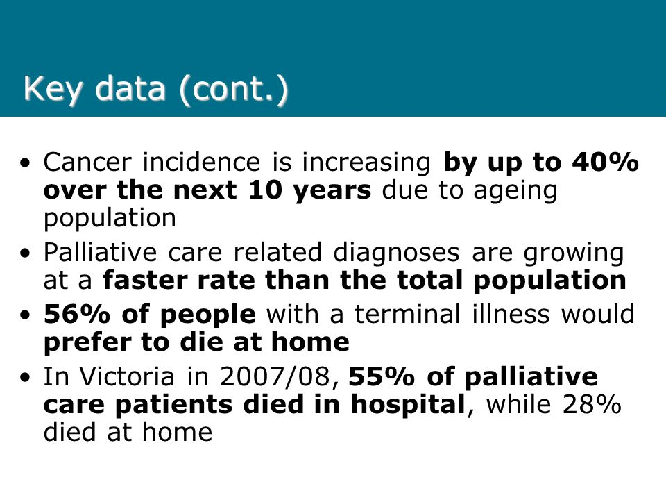 Key data (cont.) Cancer incidence is increasing by up to 40% over the next 10 years due to ageing population Palliative care related diagnoses are growing at a faster rate than the total population 56% of people with a terminal illness would prefer to die at home In Victoria in 2007/08, 55% of palliative care patients died in hospital, while 28% died at home
