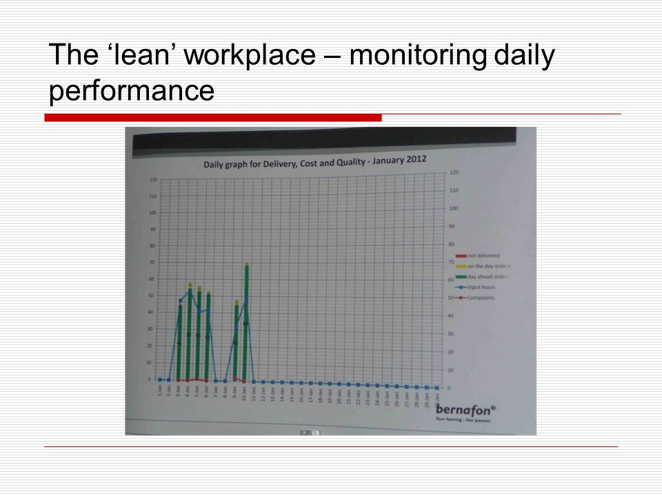 The 'lean' workplace – monitoring daily performance