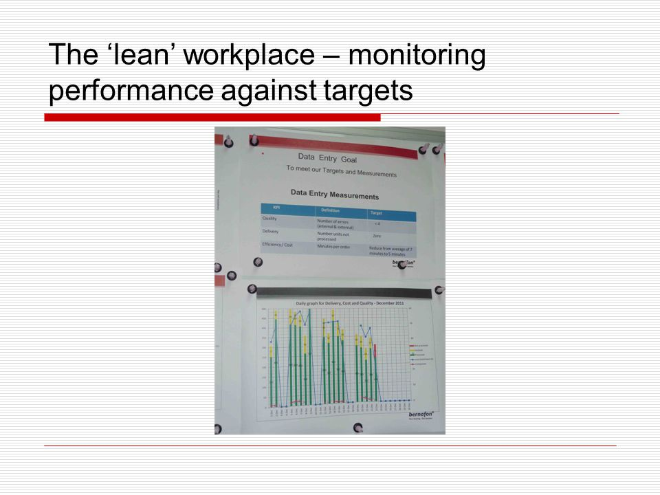 The 'lean' workplace – monitoring performance against targets