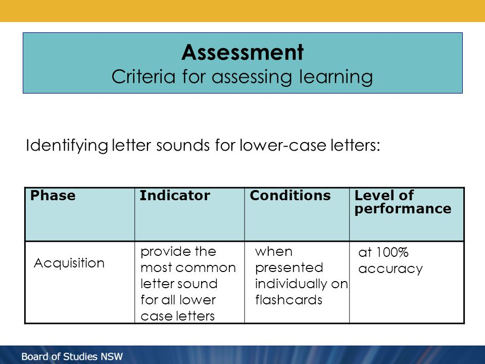 Assessment Criteria for assessing learning Identifying letter sounds for lower-case letters: PhaseIndicatorConditionsLevel of performance Acquisition provide the most common letter sound for all lower case letters when presented individually on flashcards at 100% accuracy