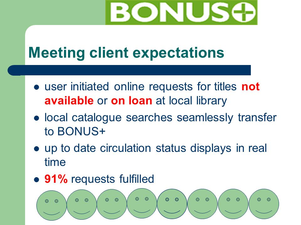 Meeting client expectations user initiated online requests for titles not available or on loan at local library local catalogue searches seamlessly transfer to BONUS+ up to date circulation status displays in real time 91% requests fulfilled