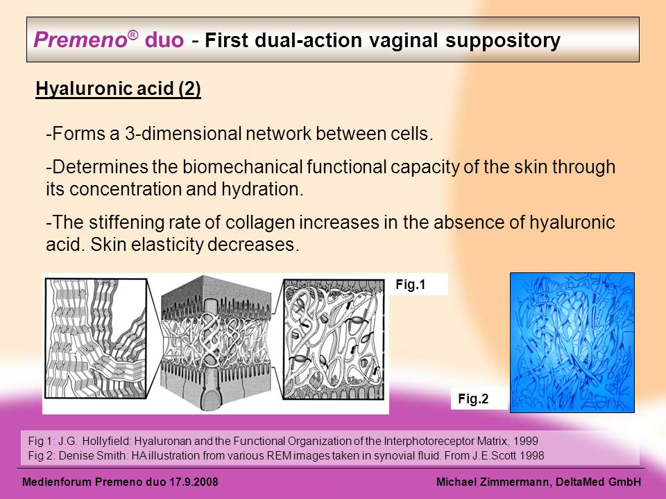 Premeno ® duo - First dual-action vaginal suppository -It is today considered proved that hyaluronic acid regulates cell development and stimulates wound healing [5,6] - Stimulation of fibroblast proliferation - Acts as a radical catcher and is anti-inflammatory - Regulates cell regeneration and cell migration - Encourages neoangiogenesis -Forms a natural barrier against invading organisms Hyaluronic acid (3) Medienforum Premeno duo 17.9.2008 Michael Zimmermann, DeltaMed GmbH [5] T.A.Dechert et al.: Hyaluronan in human acute and chronic dermal wounds, Wound Rep Reg 2006 14: 252-258 [6] J.Chen et al.: Functions of hyaluronan in wound repair; Wound Rep Reg..