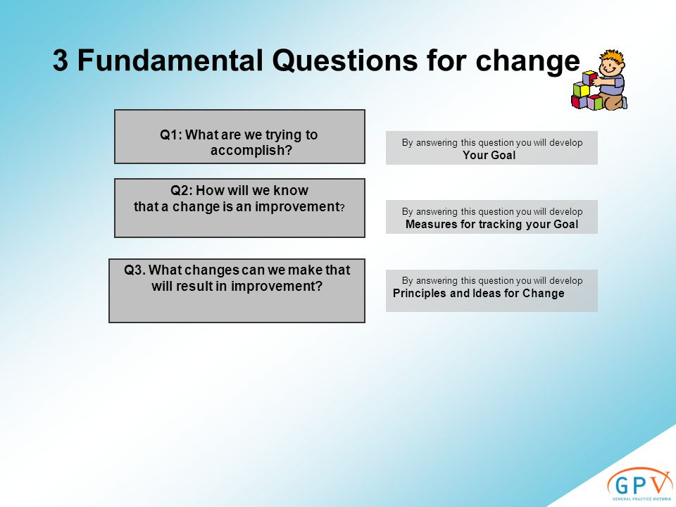 3 Fundamental Questions for change Q1: What are we trying to accomplish? Q2: How will we know that a change is an improvement ? Q3. What changes can w