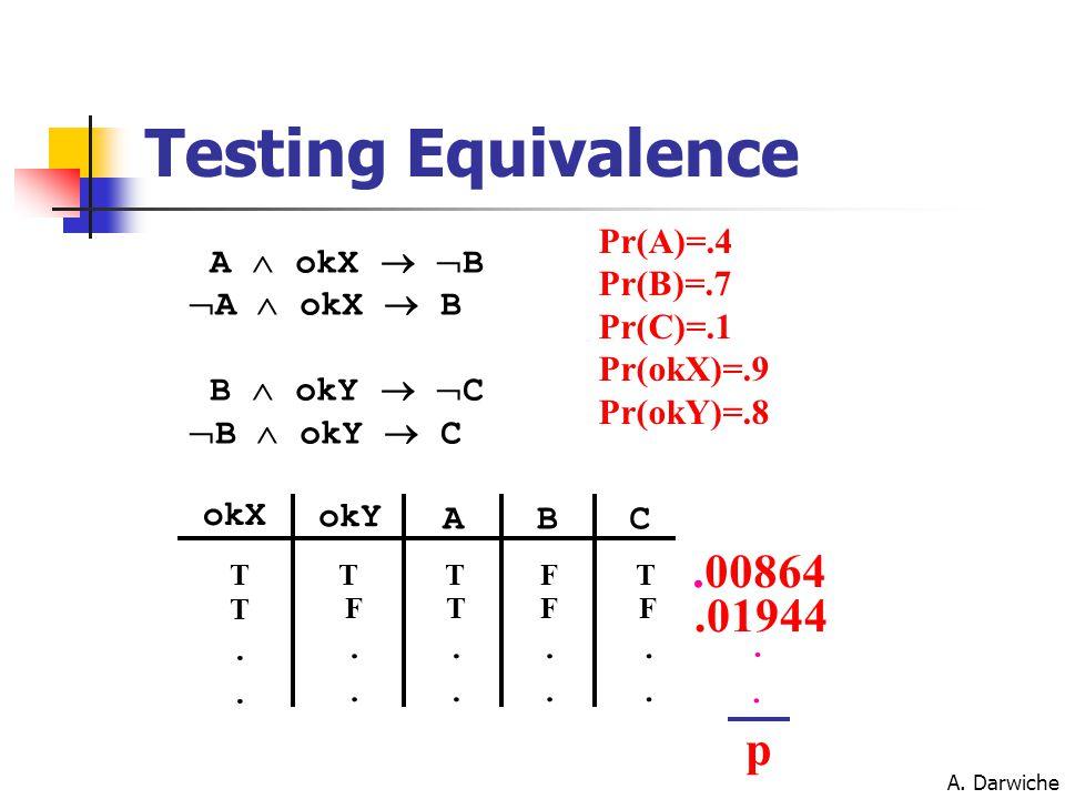 A. Darwiche Testing Equivalence.00864.01944.. p okY ABC TTTTF T..T..