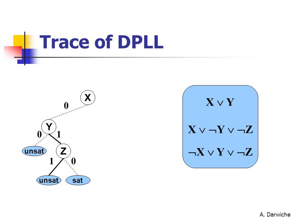 A. Darwiche Trace of DPLL X Y Z unsat sat X  Y X   Y   Z  X  Y   Z 0 01 01