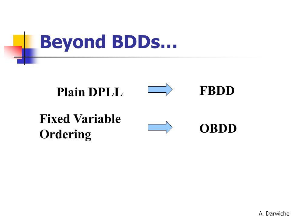 A. Darwiche Plain DPLL FBDD Fixed Variable Ordering OBDD Beyond BDDs…