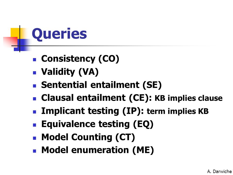 A. Darwiche Queries Consistency (CO) Validity (VA) Sentential entailment (SE) Clausal entailment (CE): KB implies clause Implicant testing (IP): term