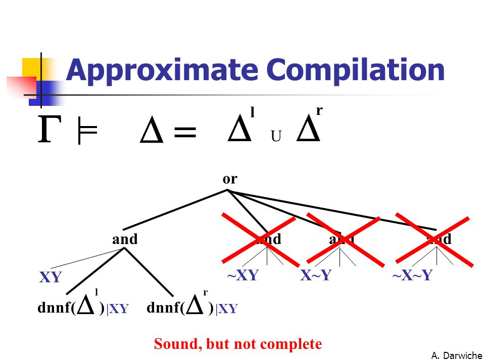 A. Darwiche Approximate Compilation   l  r U dnnf(  l )  r ) and XY |XY or and ~X~YX~Y~XY  Sound, but not complete