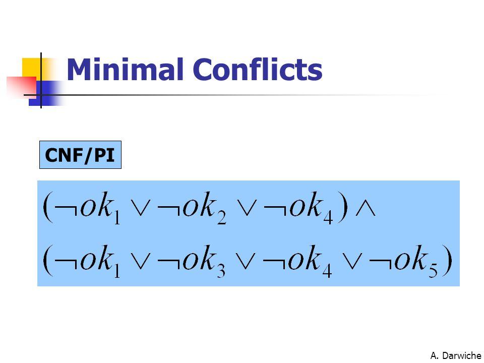 A. Darwiche CNF/PI Minimal Conflicts