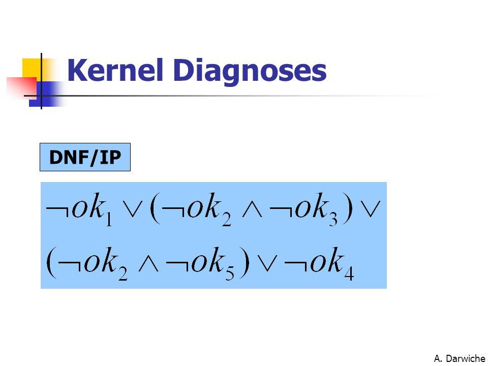 A. Darwiche DNF/IP Kernel Diagnoses