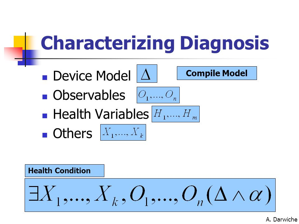 A. Darwiche Characterizing Diagnosis Device Model Observables Health Variables Others Health Condition Compile Model