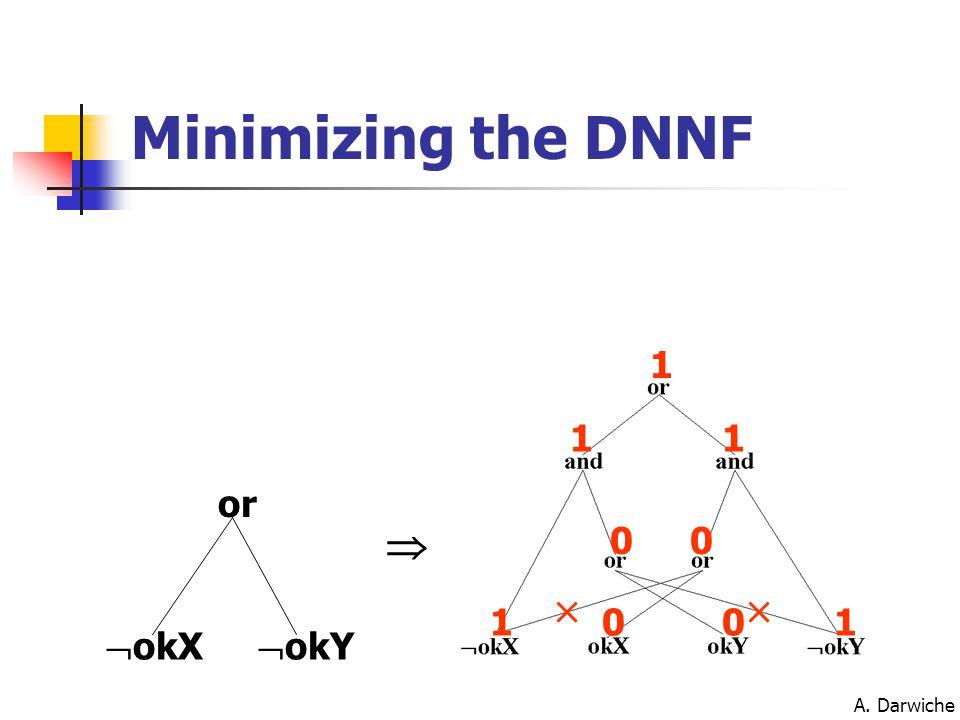 A. Darwiche or  okX  okY 0 1 0 00 11 11   Minimizing the DNNF
