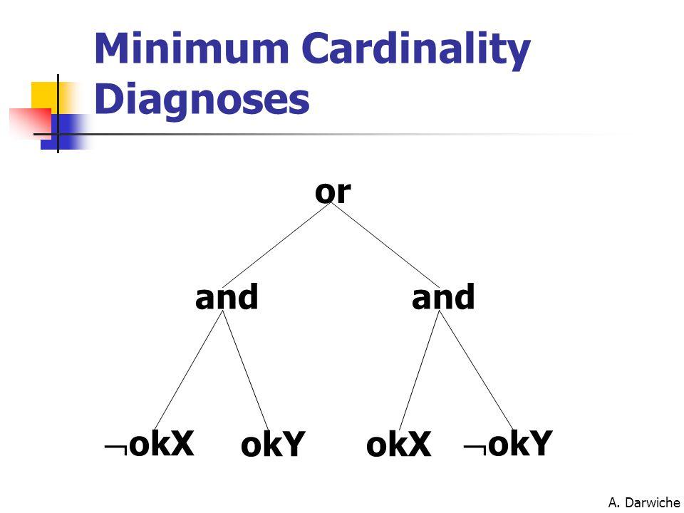 A. Darwiche or and  okX  okY okXokY Minimum Cardinality Diagnoses