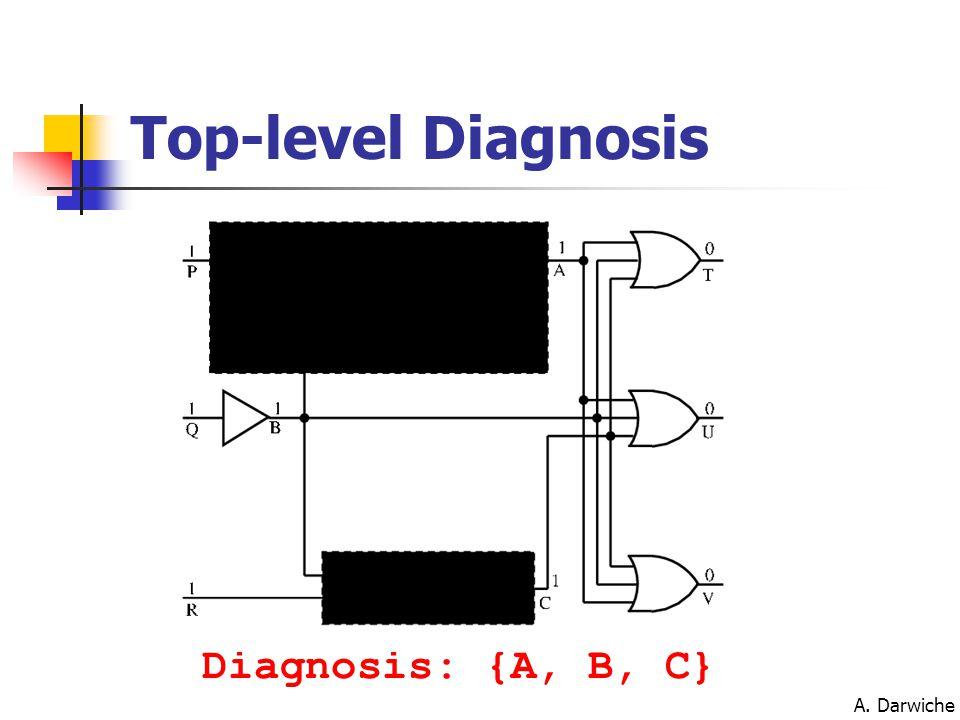 A. Darwiche Top-level Diagnosis Diagnosis: {A, B, C}