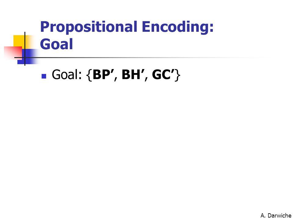 A. Darwiche Propositional Encoding: Goal Goal: {BP', BH', GC'}