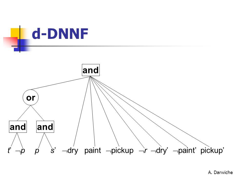 A. Darwiche d-DNNF or and pp t't' s's'p  dry paint  pickup rr  dry'  paint' pickup'