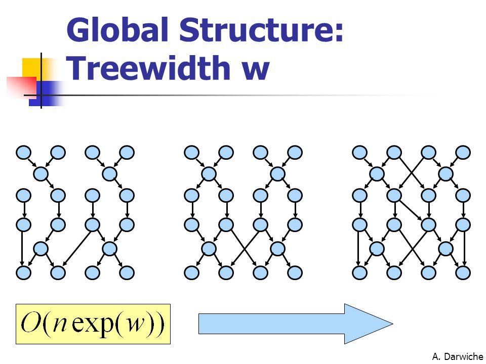 A. Darwiche Global Structure: Treewidth w