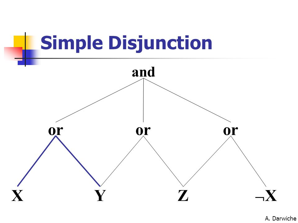 A. Darwiche XXXYZ or and or Simple Disjunction