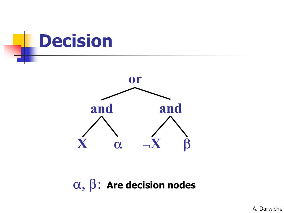 A. Darwiche X XX  and or and Decision  Are decision nodes
