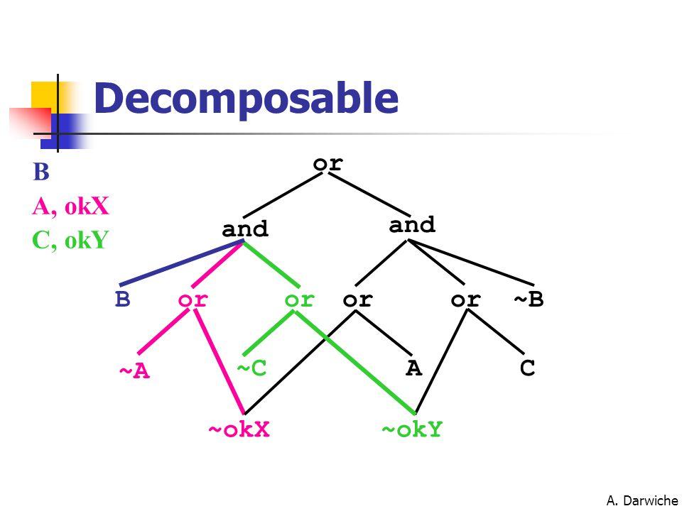 A. Darwiche Decomposable or and or AC ~A ~C ~okX~okY B~B B A, okX C, okY