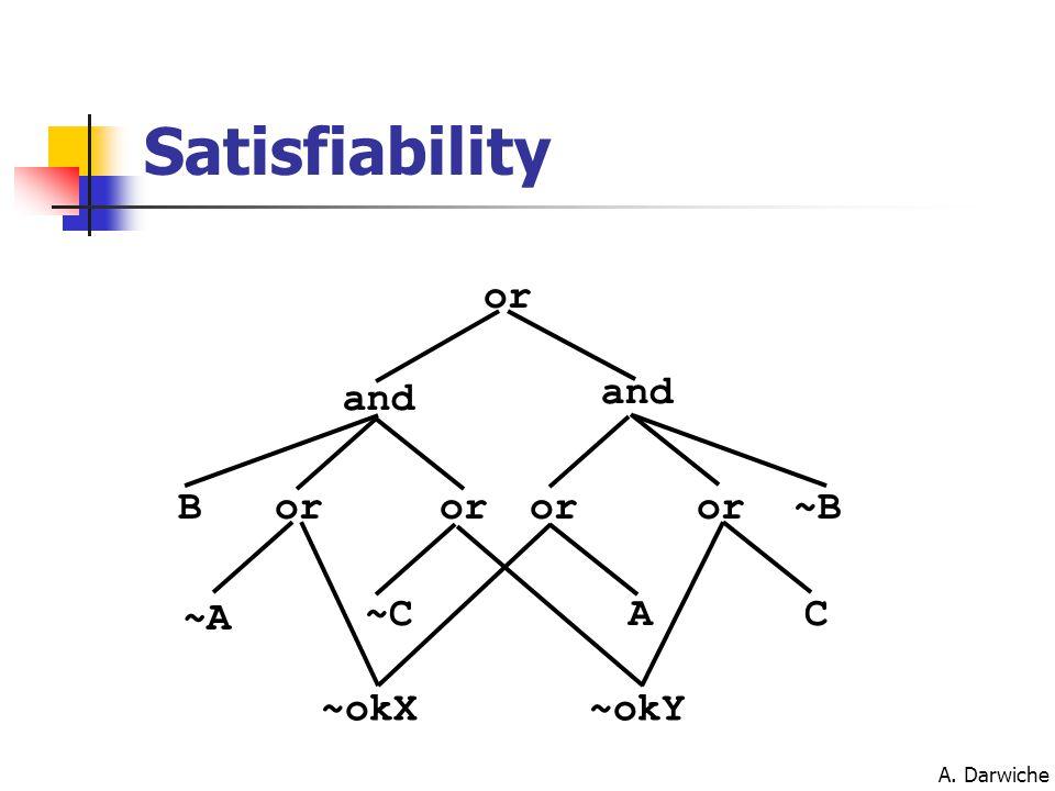A. Darwiche Satisfiability or and or AC ~A ~C ~okX~okY B~B