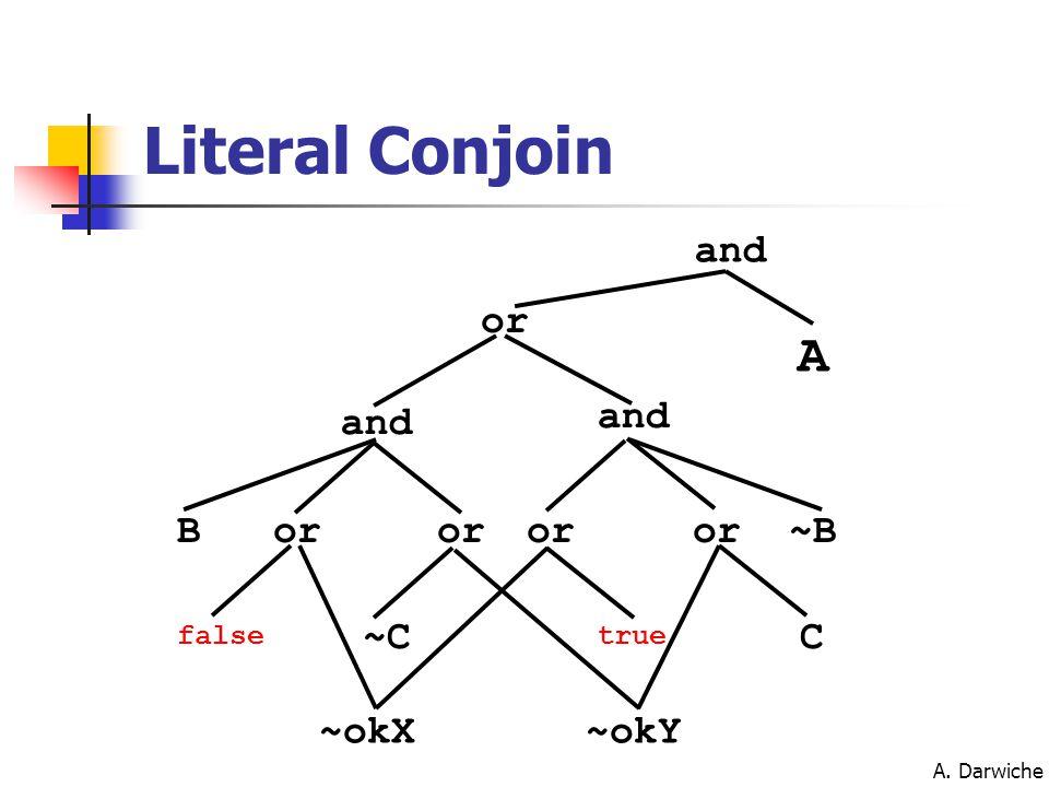 A. Darwiche or and or true C ~C ~okX~okY B~B and A false Literal Conjoin