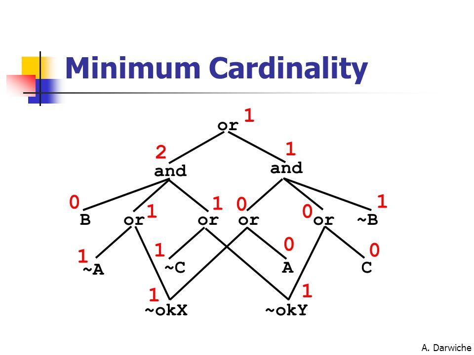 A. Darwiche Minimum Cardinality or and or AC ~A ~C ~okX~okY B~B 0 0 0 1 1 1 1 1 2 1 1 1 0 0 1