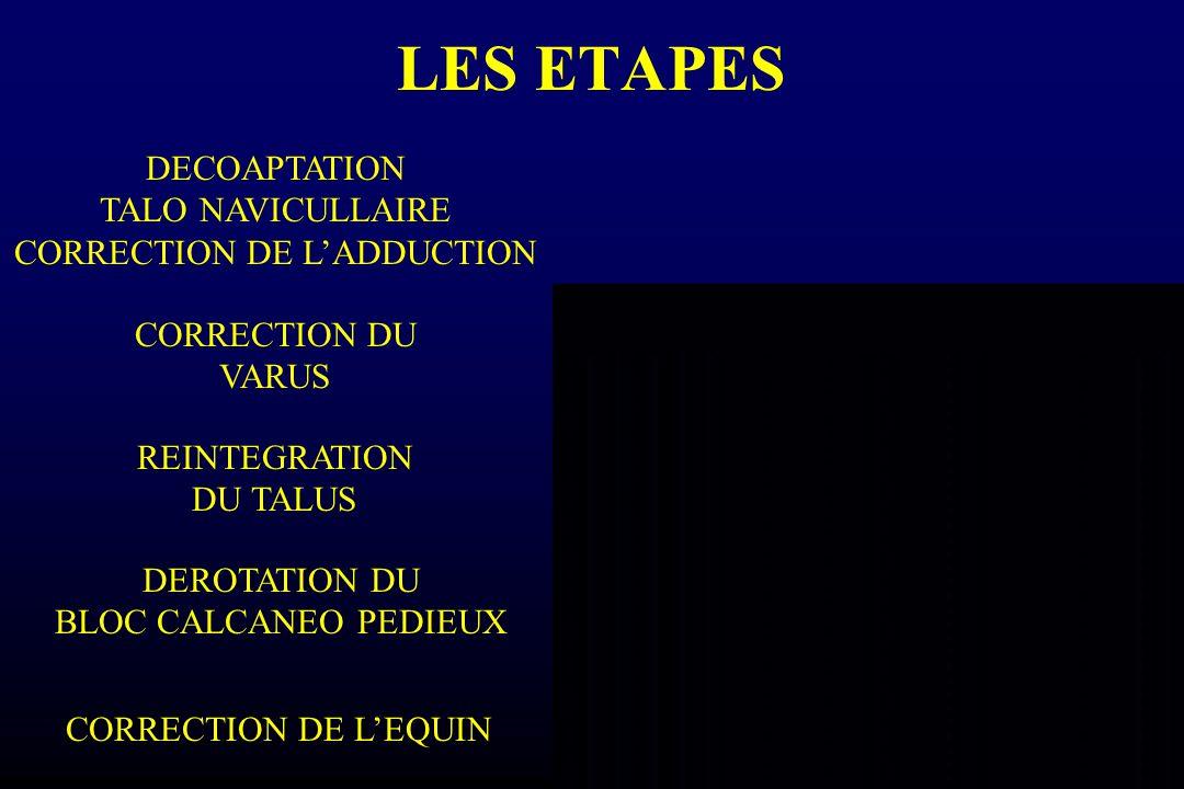 LES ETAPES DECOAPTATION TALO NAVICULLAIRE CORRECTION DE L'ADDUCTION CORRECTION DU VARUS REINTEGRATION DU TALUS DEROTATION DU BLOC CALCANEO PEDIEUX COR