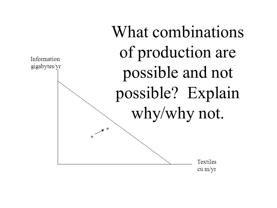What combinations of production are possible and not possible? Explain why/why not. Information gigabytes/yr Textiles cu m/yr * *