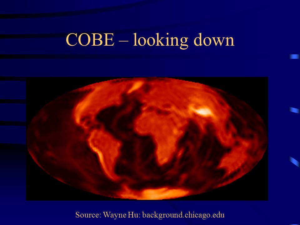 COBE – looking down Source: Wayne Hu: background.chicago.edu