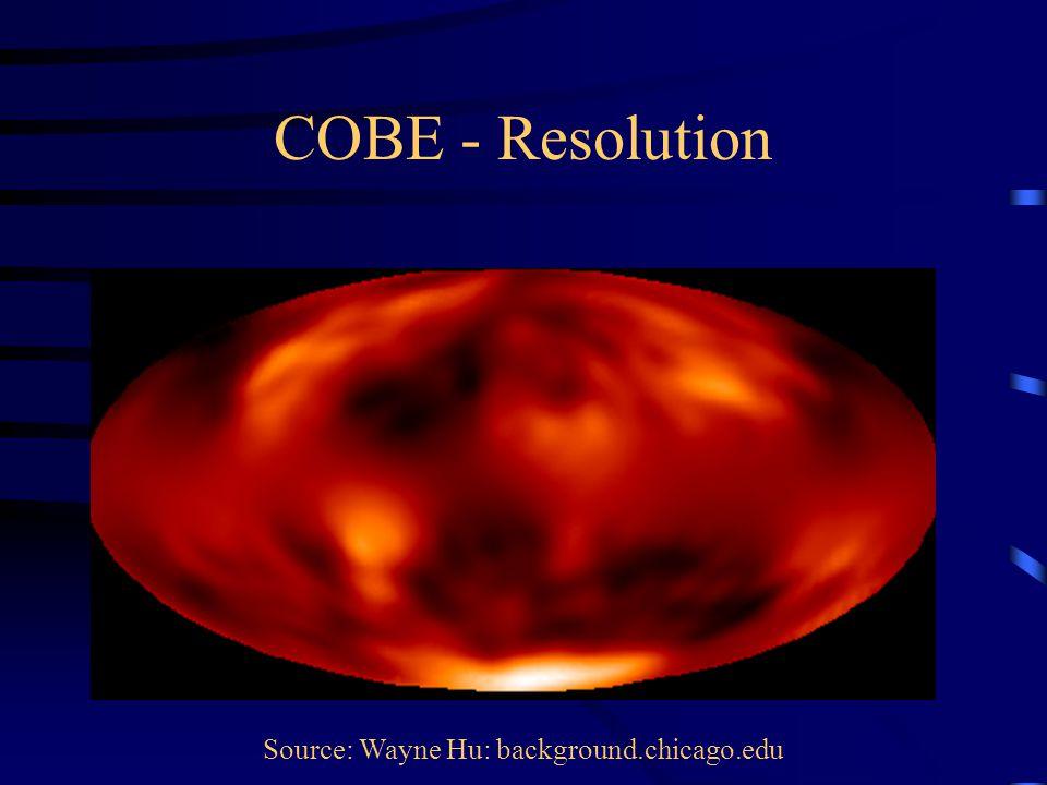 COBE - Resolution Source: Wayne Hu: background.chicago.edu