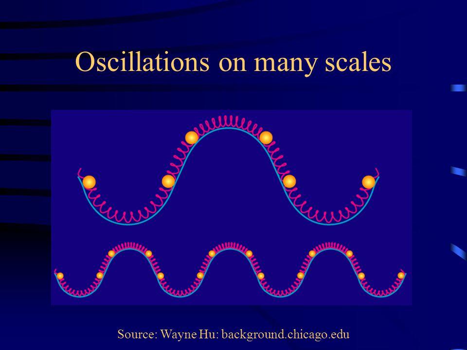 Oscillations on many scales Source: Wayne Hu: background.chicago.edu