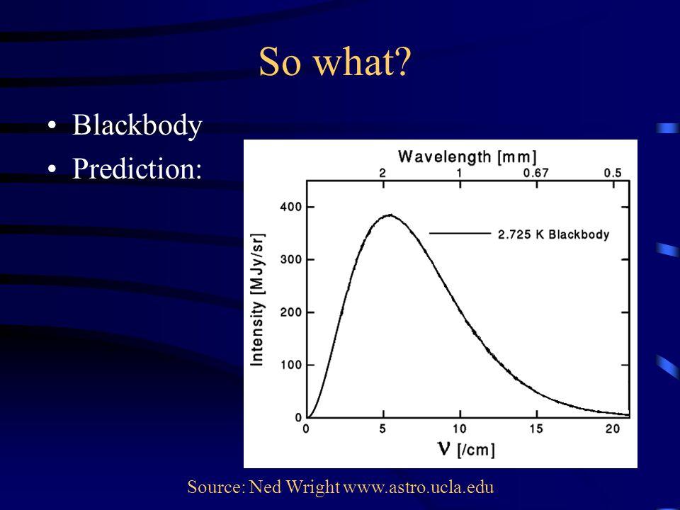 So what? Blackbody Prediction: Source: Ned Wright www.astro.ucla.edu