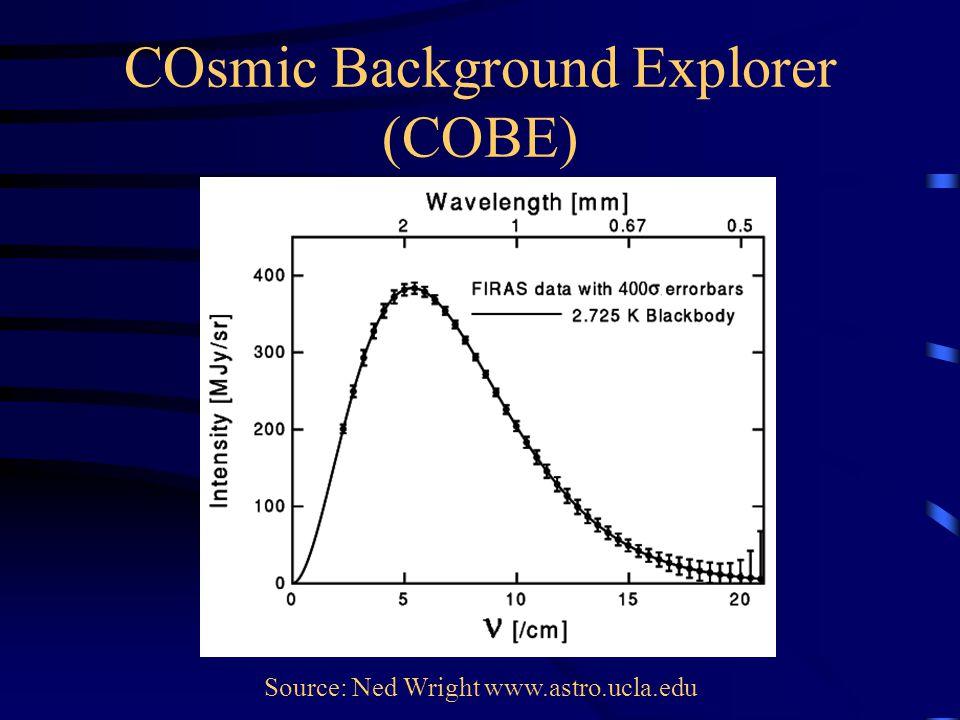 COsmic Background Explorer (COBE) Source: Ned Wright www.astro.ucla.edu