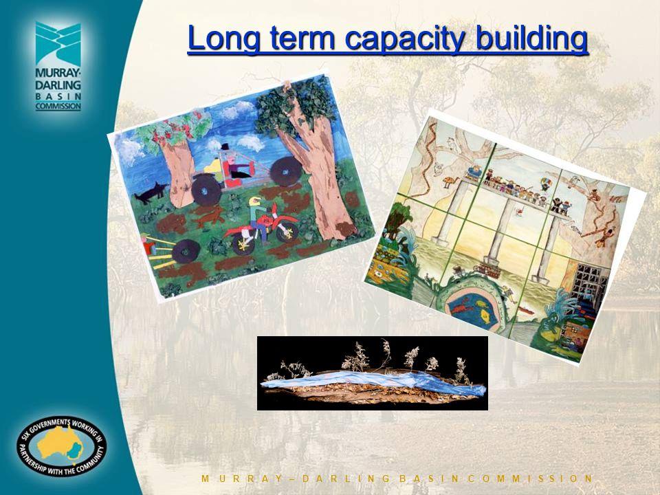 M U R R A Y – D A R L I N G B A S I N C O M M I S S I O N Long term capacity building Long term capacity building