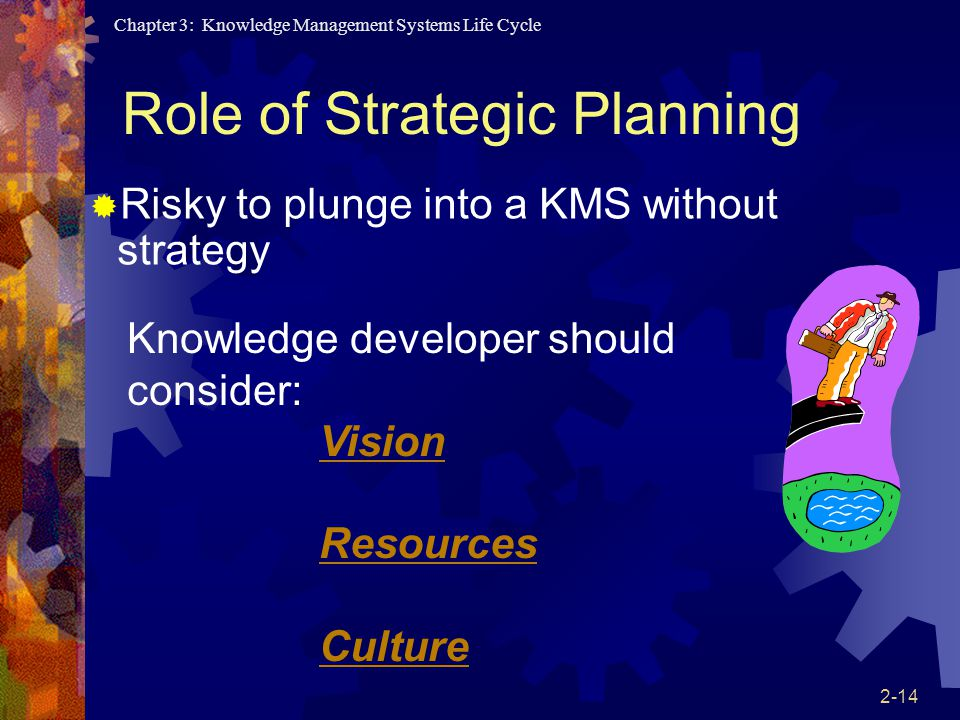 Chapter 3: Knowledge Management Systems Life Cycle 2-14 Role of Strategic Planning  Risky to plunge into a KMS without strategy Knowledge developer should consider: Vision Resources Culture