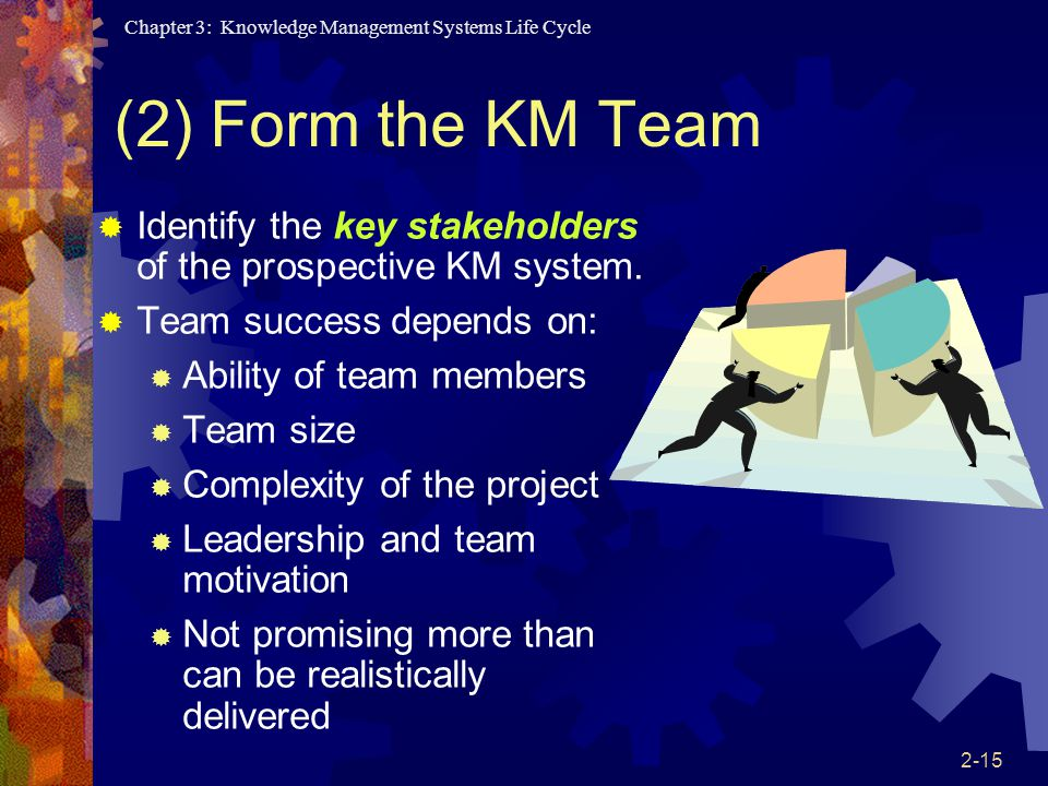 Chapter 3: Knowledge Management Systems Life Cycle 2-15 (2) Form the KM Team  Identify the key stakeholders of the prospective KM system.