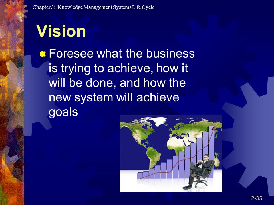 Chapter 3: Knowledge Management Systems Life Cycle 2-35 Vision  Foresee what the business is trying to achieve, how it will be done, and how the new system will achieve goals