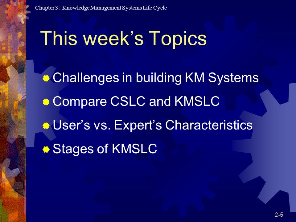 Chapter 3: Knowledge Management Systems Life Cycle 2-5 This week's Topics  Challenges in building KM Systems  Compare CSLC and KMSLC  User's vs.