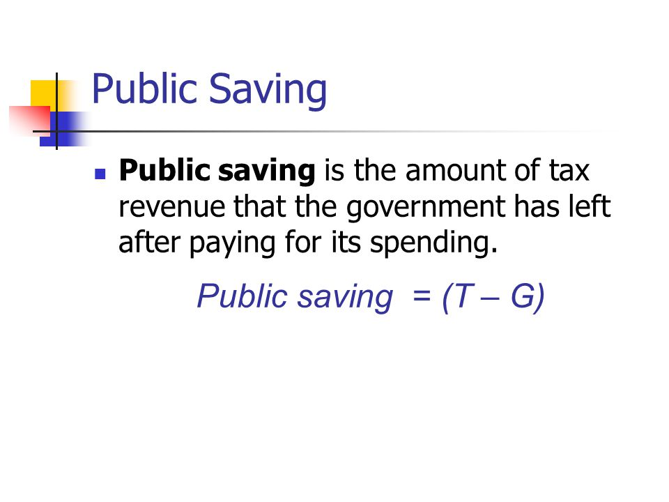 Public Saving Public saving is the amount of tax revenue that the government has left after paying for its spending. Public saving = (T – G)