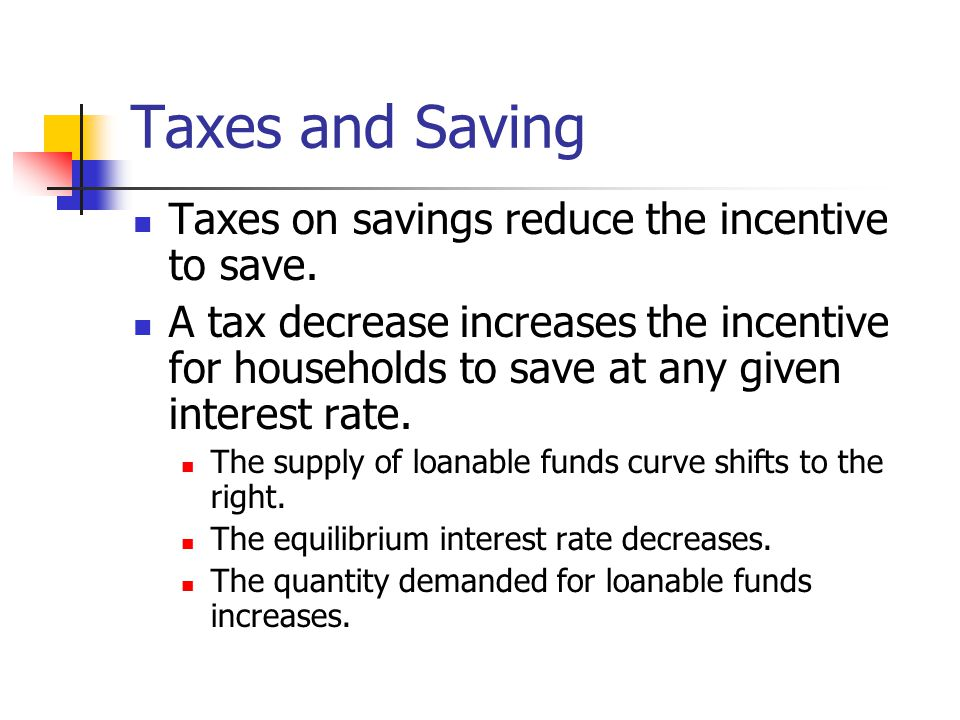 Taxes and Saving Taxes on savings reduce the incentive to save. A tax decrease increases the incentive for households to save at any given interest ra
