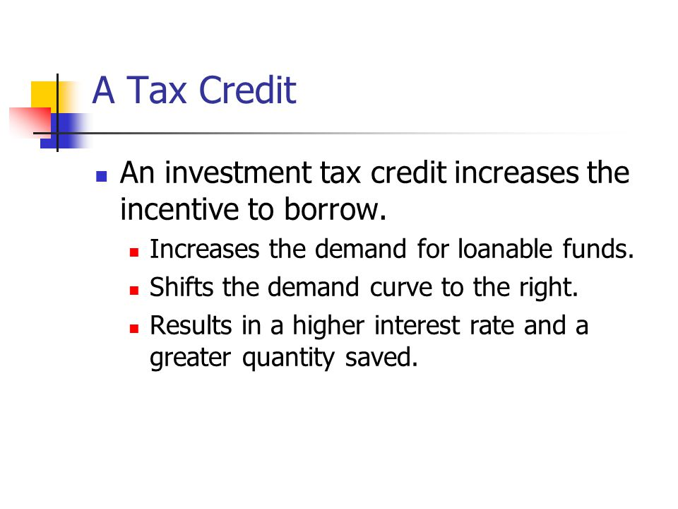 A Tax Credit An investment tax credit increases the incentive to borrow. Increases the demand for loanable funds. Shifts the demand curve to the right