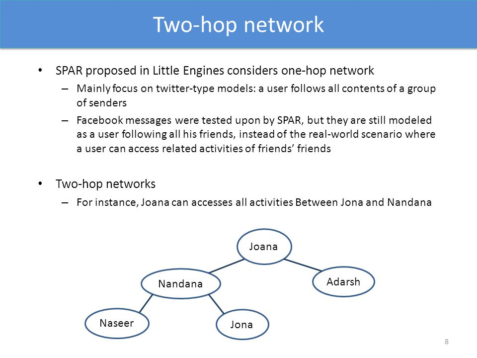 Two-hop network SPAR proposed in Little Engines considers one-hop network – Mainly focus on twitter-type models: a user follows all contents of a group of senders – Facebook messages were tested upon by SPAR, but they are still modeled as a user following all his friends, instead of the real-world scenario where a user can access related activities of friends' friends Two-hop networks – For instance, Joana can accesses all activities Between Jona and Nandana Adarsh Jona Nandana Joana Naseer 8