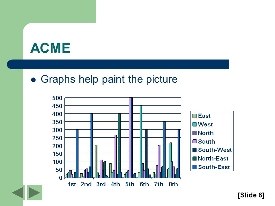 ACME Backgrounds reflect text Easier to see [Slide 5]