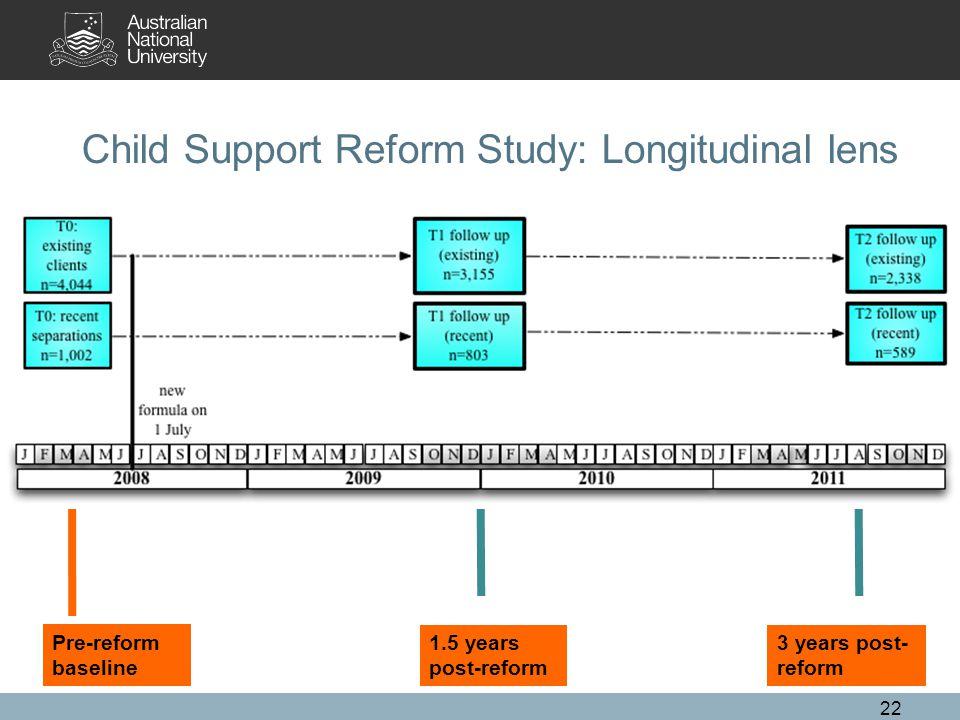 Child Support Reform Study: Longitudinal lens 22 1.5 years post-reform 3 years post- reform Pre-reform baseline