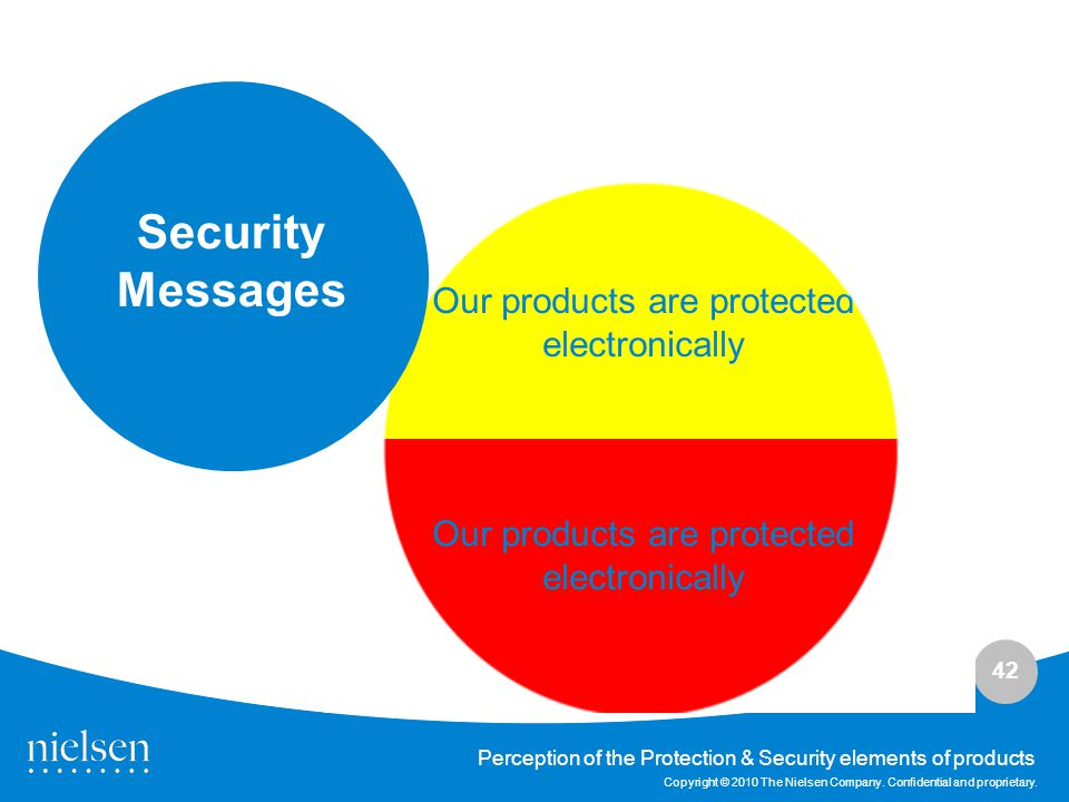 42 Copyright © 2010 The Nielsen Company. Confidential and proprietary. Perception of the Protection & Security elements of products Our products are p
