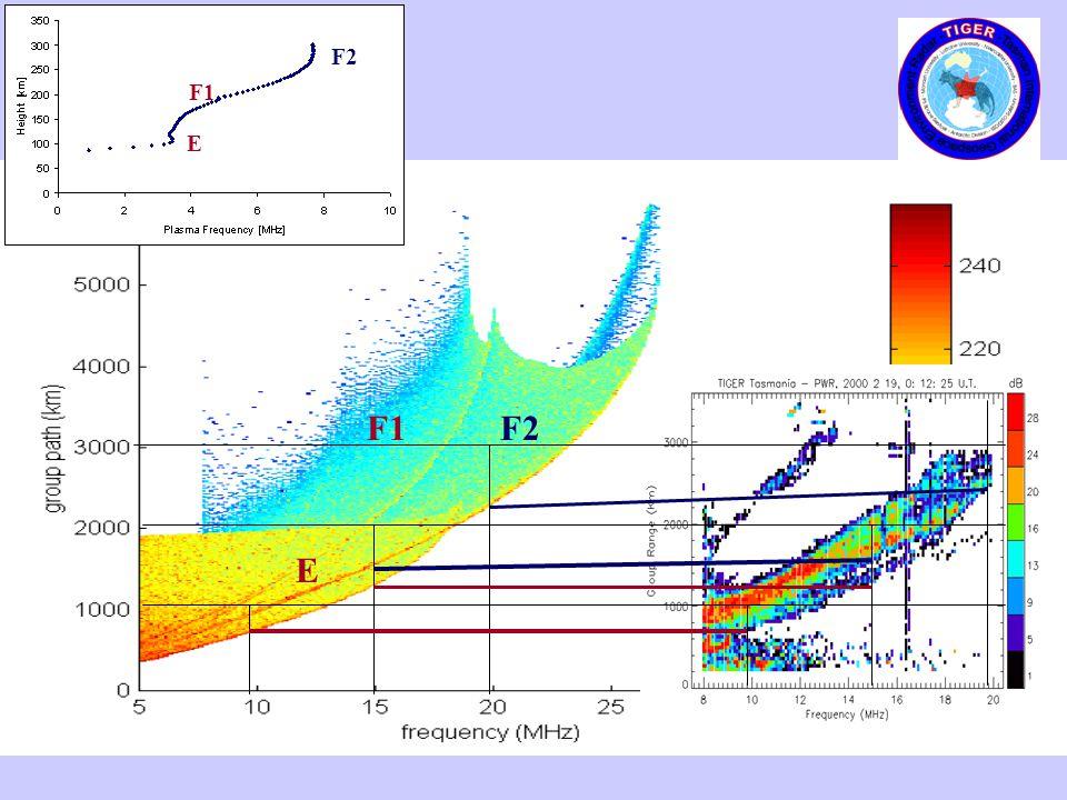 9 Antenna Patterns Plus Thresholding dB